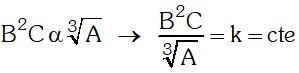 Proceso Ejemplo 1 de Magnitudes Proporcionales