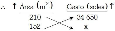 Proceso Ejemplo 1 de Regla de Tres Simple y compuesta