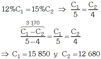 Proceso Ejemplo 2 de Interes Simple y Compuesto