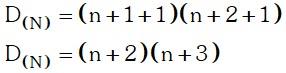 Proceso Ejemplo 2 de Números Primos