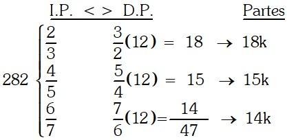 Proceso Ejemplo 3 de Magnitudes Proporcionales