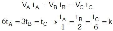 Proceso Ejemplo 3 de Regla de Tres Simple y compuesta