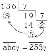 Proceso Ejemplo 3 de Sistemas de Numeración