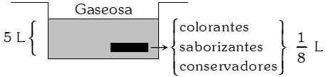 Proceso Ejemplo 4 de Regla de Tres Simple y compuesta