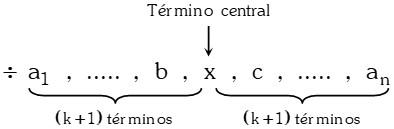 Progresión Aritmética de un Numero Impar