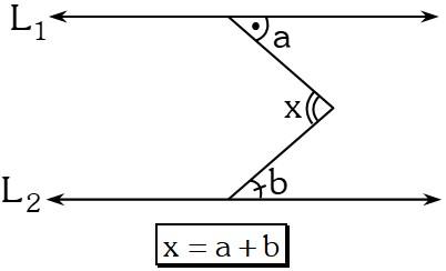 Propiedad 1 Ángulos Formados por dos Rectas Paralelas Cortadas por una Secante
