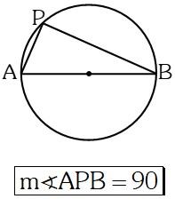 Propiedad 1 Fundamental en la Circunferencia