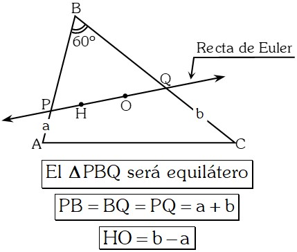 Propiedad 1 Recta de Euler