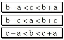 Propiedad 1 de los Triedros