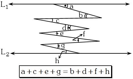 Propiedad 2 Ángulos Formados por dos Rectas Paralelas Cortadas por una Secante