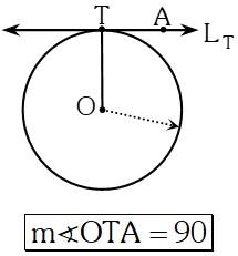 Propiedad 2 Fundamental en la Circunferencia