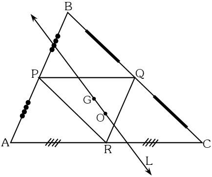 Propiedad 2 Recta de Euler