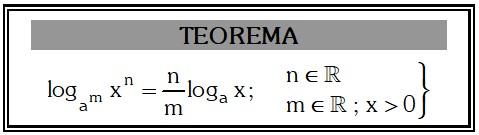 Propiedad 2 Teorema de Identidad Fundamental