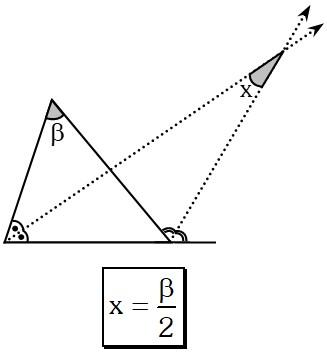 Propiedad 3 Adicionales de Triángulos