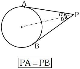 Propiedad 3 Fundamental en la Circunferencia