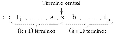 Propiedad 3 Notación de una Progresión Geométrica