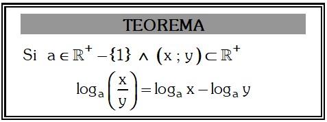 Propiedad 3 Teorema