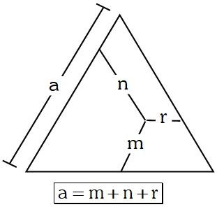 Propiedad 3 de los Triángulos Equiláteros