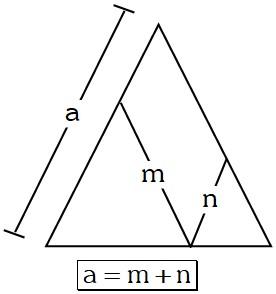 Propiedad 3 de los Triángulos