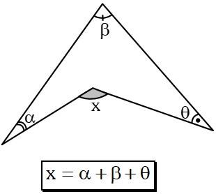 Propiedad 4 Adicionales de Triángulos