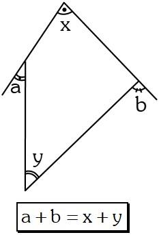 Propiedad 6 Adicionales de Triángulos