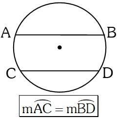 Propiedad 6 Fundamental en la Circunferencia