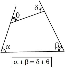 Propiedad 7 Adicionales de Triángulos