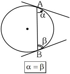Propiedad 7 Fundamental en la Circunferencia