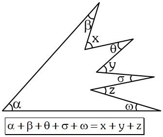 Propiedad 8 Adicionales de Triángulos