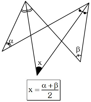 Propiedad 9 Adicionales de Triángulos