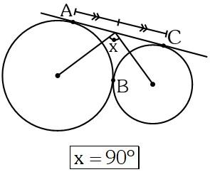 Propiedad 9 Fundamental en la Circunferencia