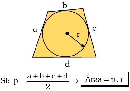 Propiedad Fórmula de Bramaghupta