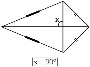 Propiedad Trapezoide Simétrico