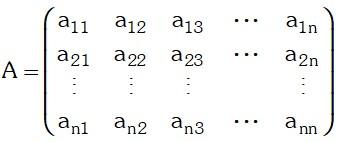 Propiedad de Matriz de Cofactores