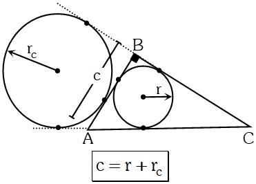 Propiedade 2 Teorema de Poncelet