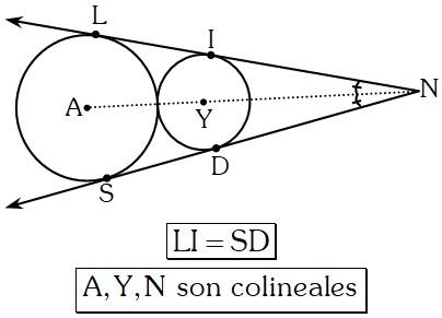 Propiedades Adicionales 2 Posiciones Relativas de dos Circunferencias