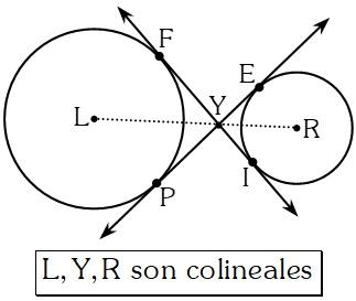 Propiedades Adicionales 4 Posiciones Relativas de dos Circunferencias