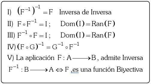 Propiedades Importantes de la Función Inversa