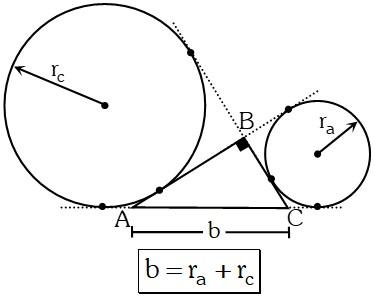 Propiedades Teorema de Poncelet