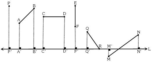 Proyección Ortogonal sobre una Recta