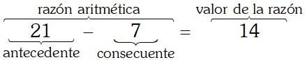 Razón Aritmética o por Diferencia