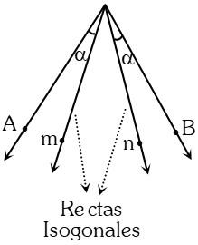 Rectas Isogonales