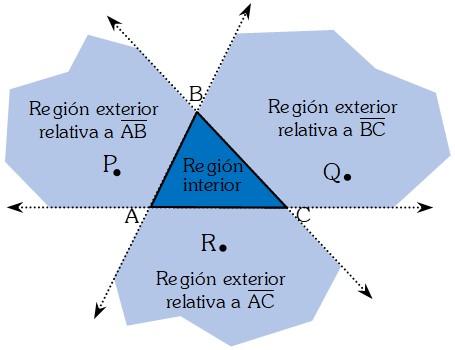 Region Interior de un Triángulo
