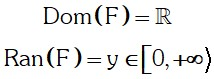 Relacion de Funcion Valor Absoluto