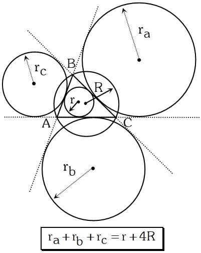 Relación entre los Exradios y el Inradio del Triángulo