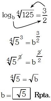 Resolucion 1 de Logaritmos