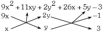 Resolucion 2 de Factorizacion por Aspa Doble