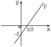 Resolucion 2 de Función Inversa