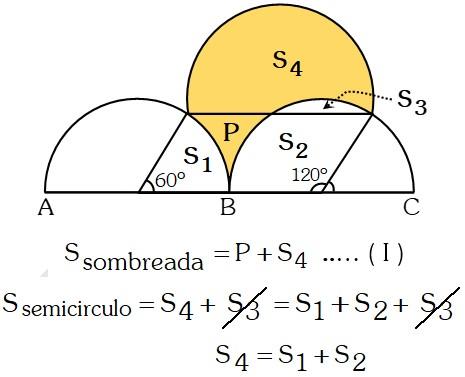 Resolución Ejercicio 4 de Áreasde RegionesGeométricas