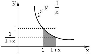 Resolucion Funciones Logaritmicas